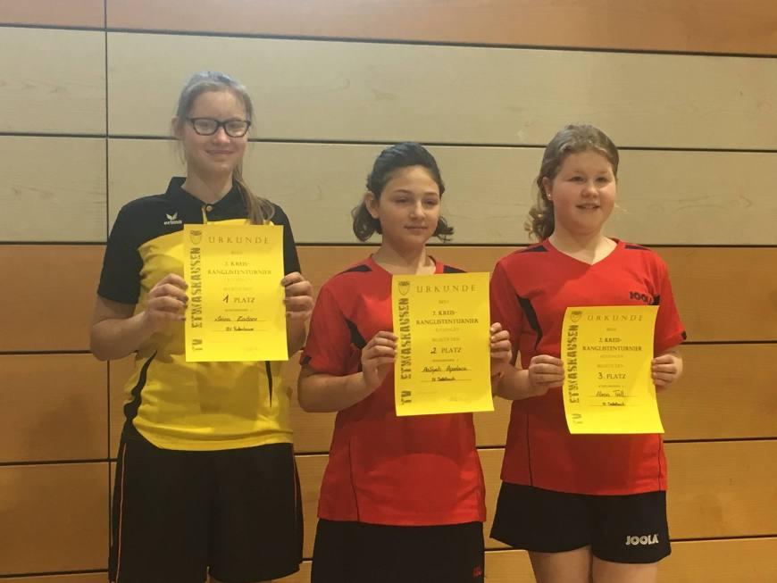 2. Kreisranglistenturnier in Kitzingen der Tischtennis-Jugend Bild 5